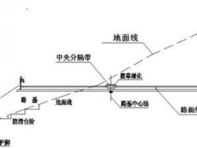 【道路测量_边坡概念讲解】横断面边坡相关概念