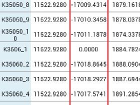 【道路测量_横断面问题】横断面采集偏距与实际偏离过大?