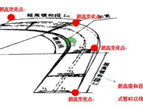 【道路测量_超高输入】中海达RTK横断面超高数据输入手薄
